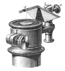 Camera Lucida von Carl Reichert. Abb. aus: Ch. Reichert Vienne: Catalogue illustré des microscopes, microtomes etc; No. XV; Wien 1888